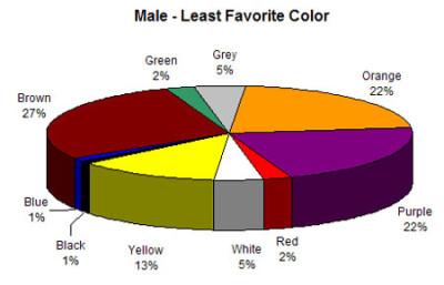 male-dislike