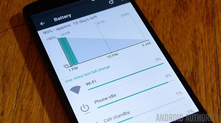 How to Locate Battery Draining Apps and Maximize Battery Life in Android 4