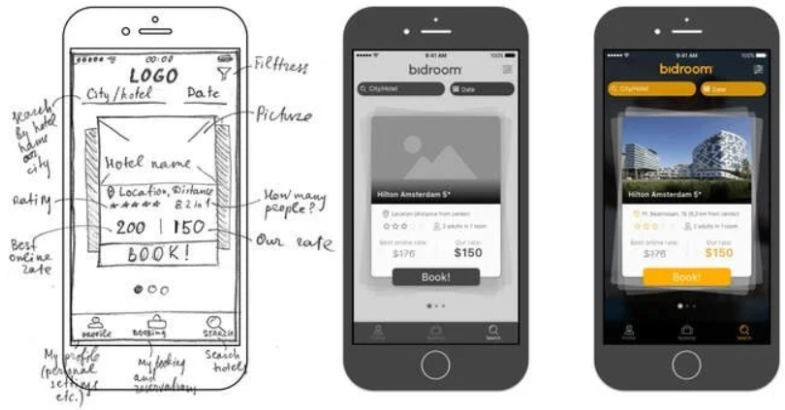 How to Design an App: A Practical Guide 5