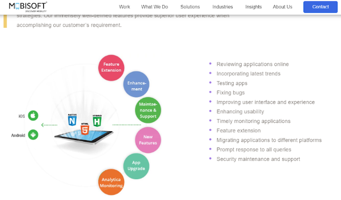 App Development Outsourcing: The Definitive Guide 14