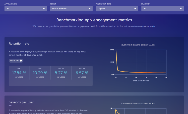 Mobile App Analytics and Tools: Everything You Need to Know  8