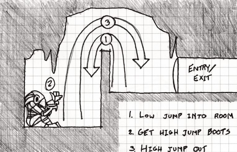 A Guide to Game Design Process Best Practices (And Blunders) 10