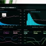 Mobile App Analytics and Tools: Everything You Need to Know 30