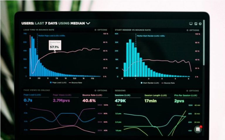 Mobile App Analytics and Tools: Everything You Need to Know