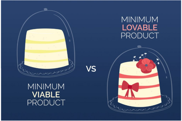 How to Build a Minimum Viable Product (MVP) for Your Mobile App 10