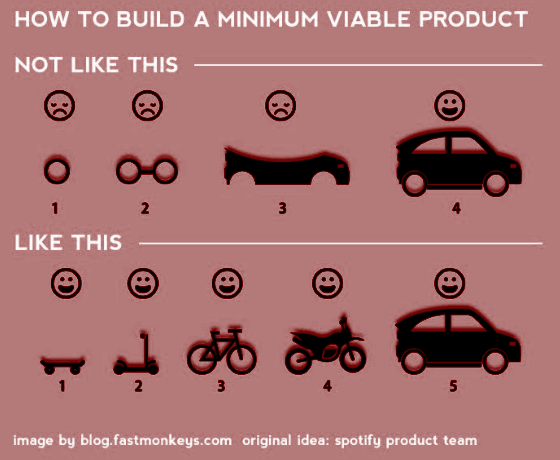 How to Build a Minimum Viable Product (MVP) for Your Mobile App 11