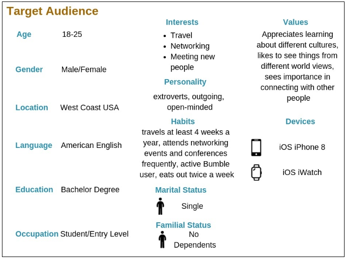 How to Find the Perfect Target Audience for Your Mobile App 4