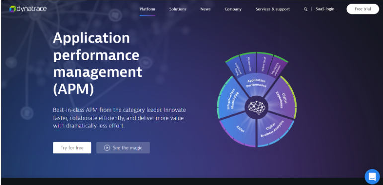 The Ultimate Guide to the Best APM Tools in 2020 4