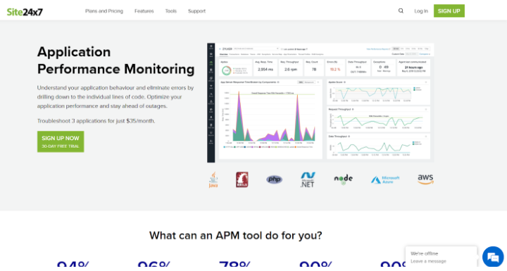 The Ultimate Guide to the Best APM Tools in 2020 9