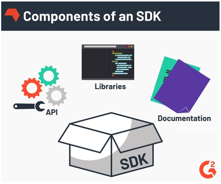 What Is a Mobile SDK and What Does It Do? 2