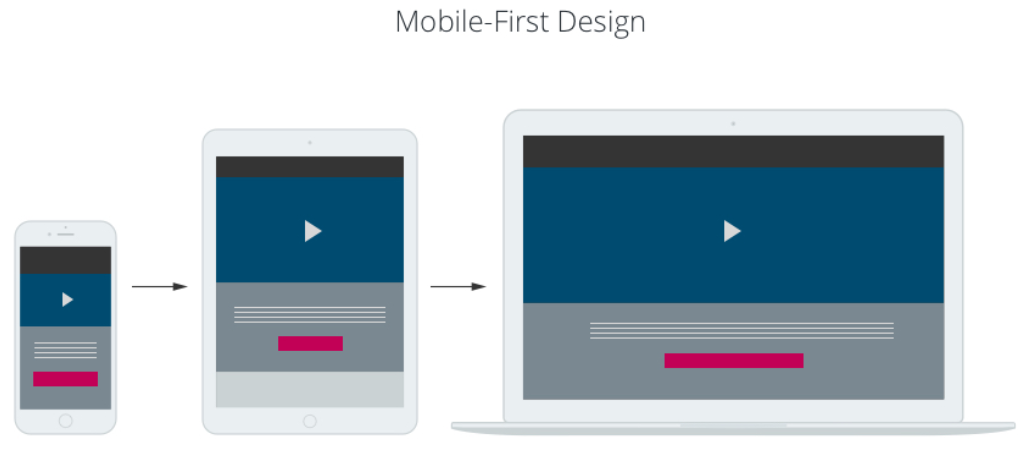 85 UX Terms Every Mobile App Designer Needs to Know 57