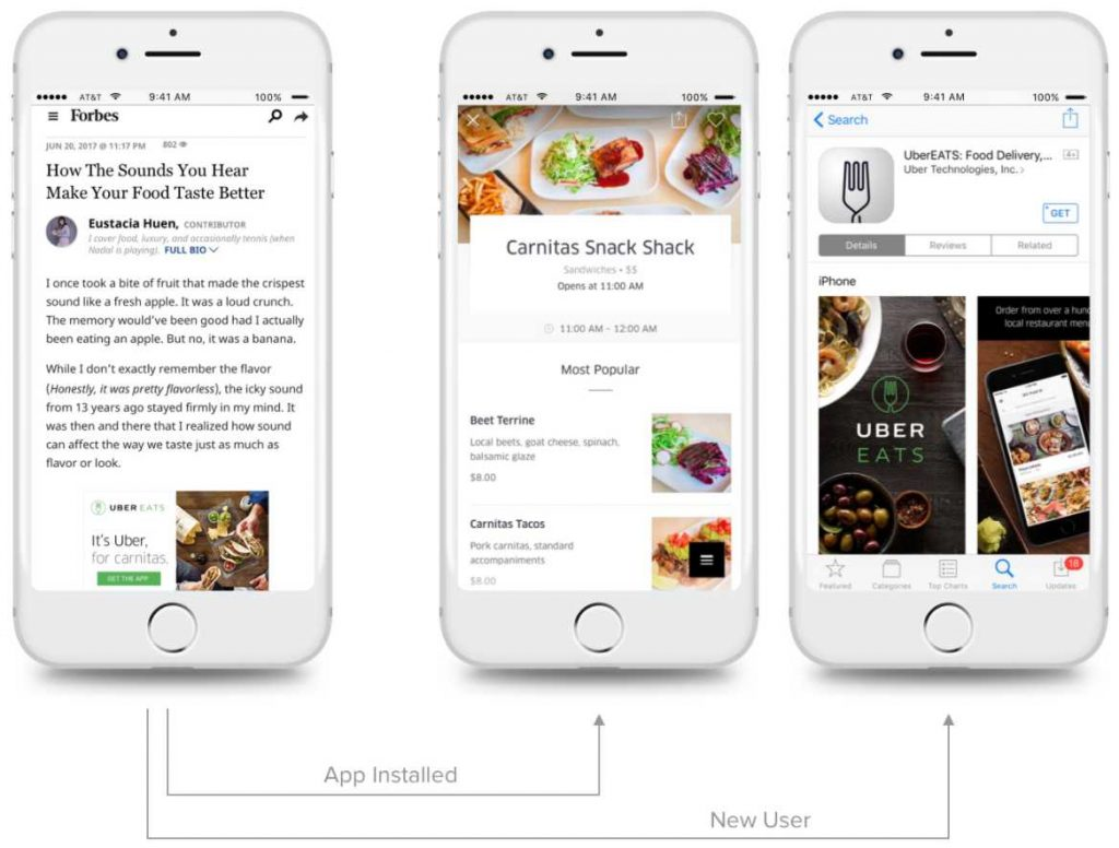 App Deep Linking and Why It Matters To Marketing 22