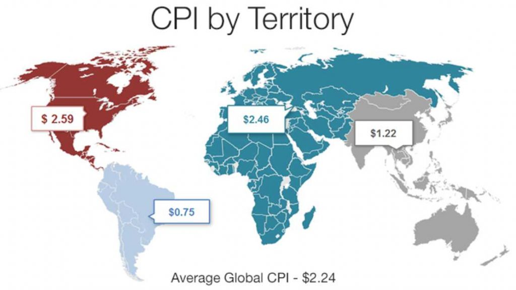 Cost per Install: The Pricing Model Every App Marketer Should Know 4