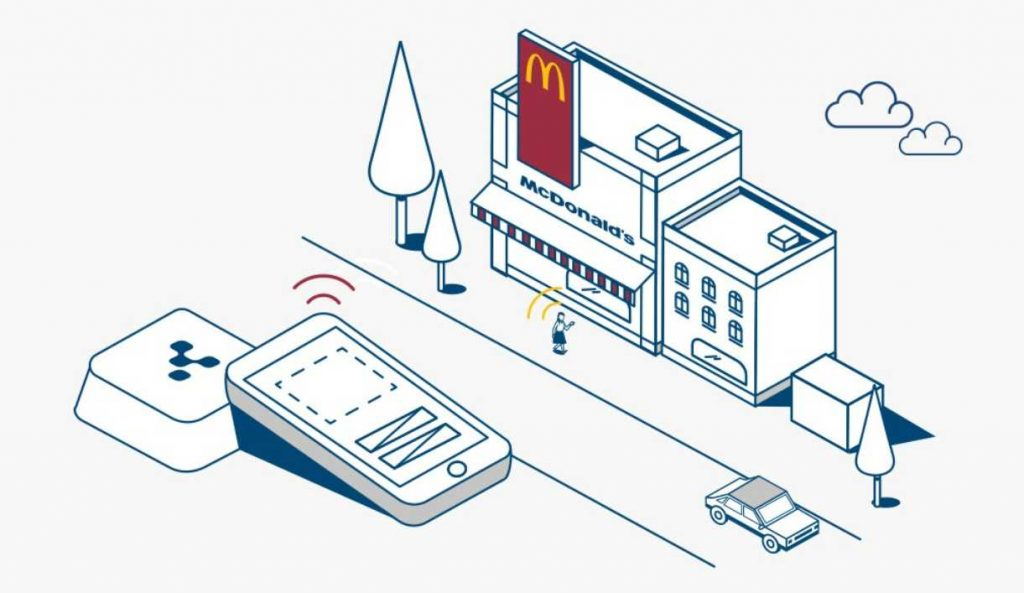 iBeacon 101: An Introduction To Beacons and Proximity Marketing 9