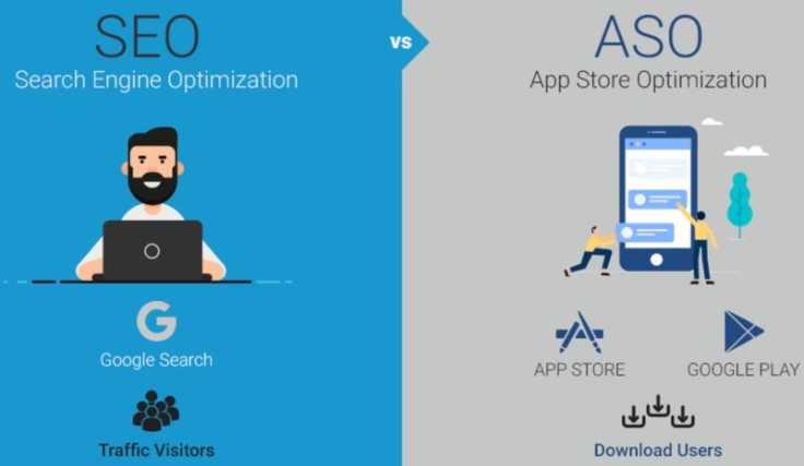 13 Effective Approaches to Free App Promotion 8