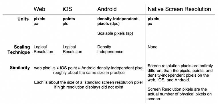 Why Phone Resolution Matters in Mobile Development 10