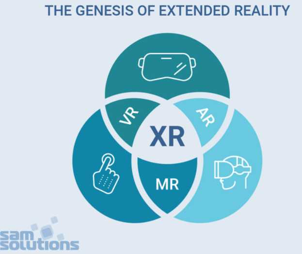What Is an Immersive Experience? (With 5 Examples) 11