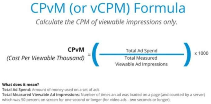 What Is the Meaning of CPM in Mobile Marketing? 4