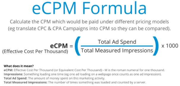 What Is the Meaning of CPM in Mobile Marketing? 5