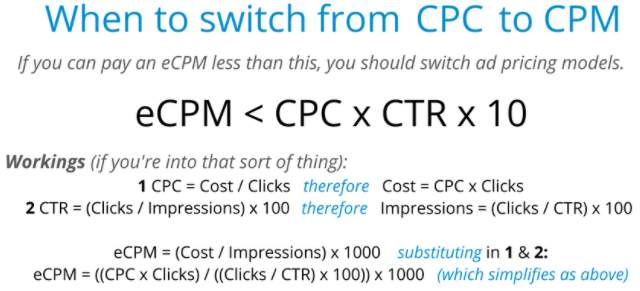 What Is the Meaning of CPM in Mobile Marketing? 6