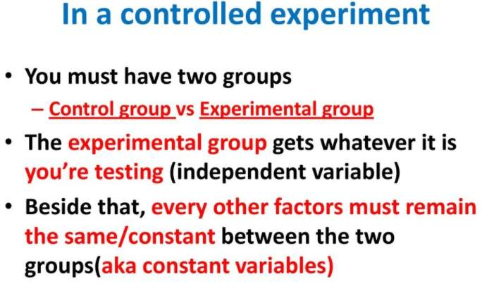 Control Groups in Mobile Marketing and Testing 4