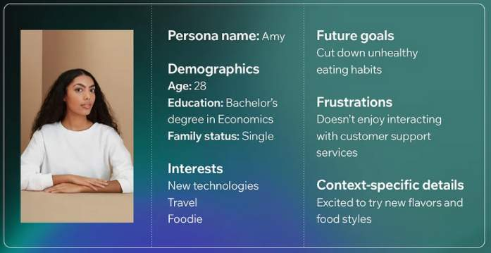Creating a User Persona for Mobile Marketing 3