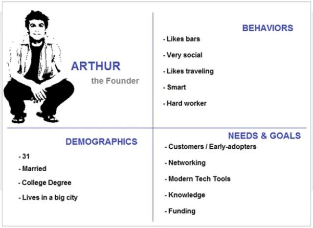 Creating a User Persona for Mobile Marketing 4
