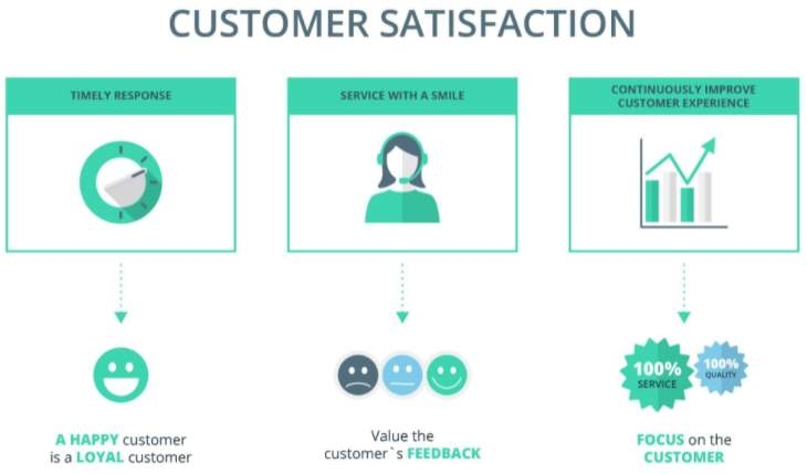 What Is Churn Rate and How to Calculate It 8