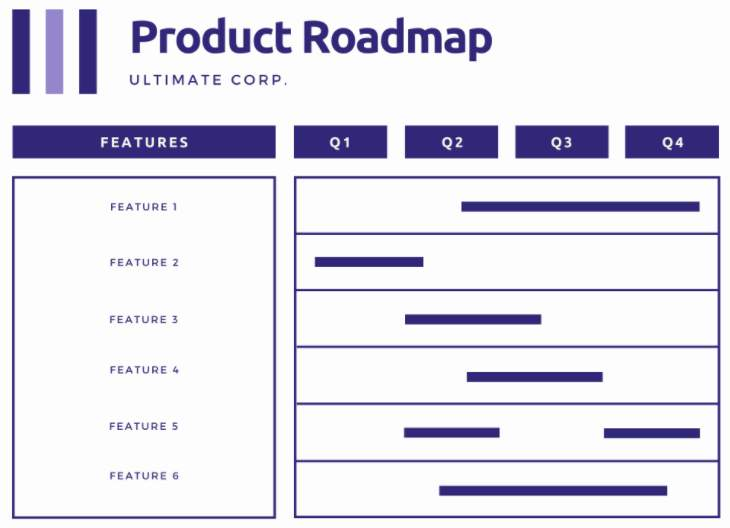 The Basic Product Requirements Document Template Framework 4