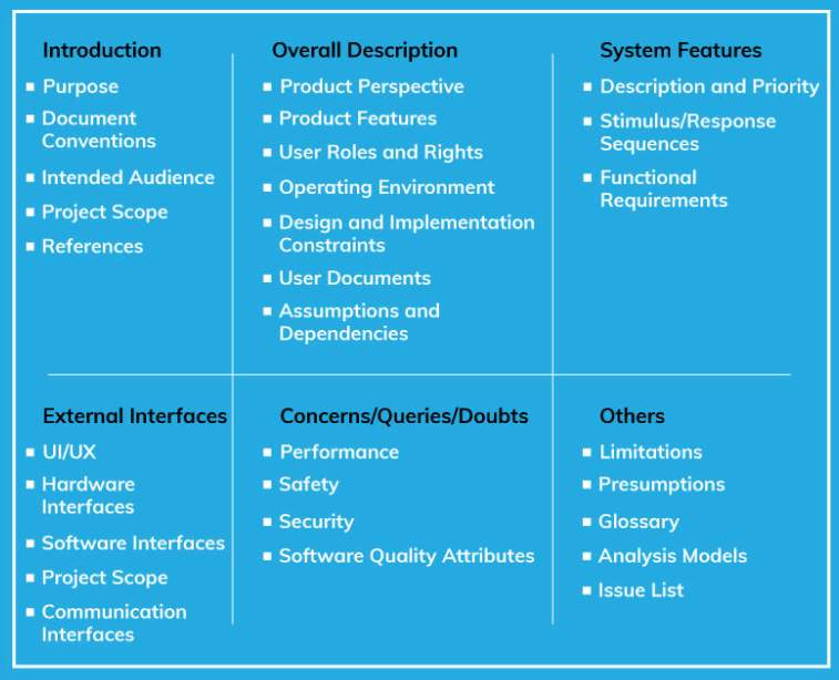 The Basic Product Requirements Document Template Framework 5